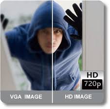 Business Security Systems: Cameras & Alarms | Michigan Camera Systems - Security_Camera